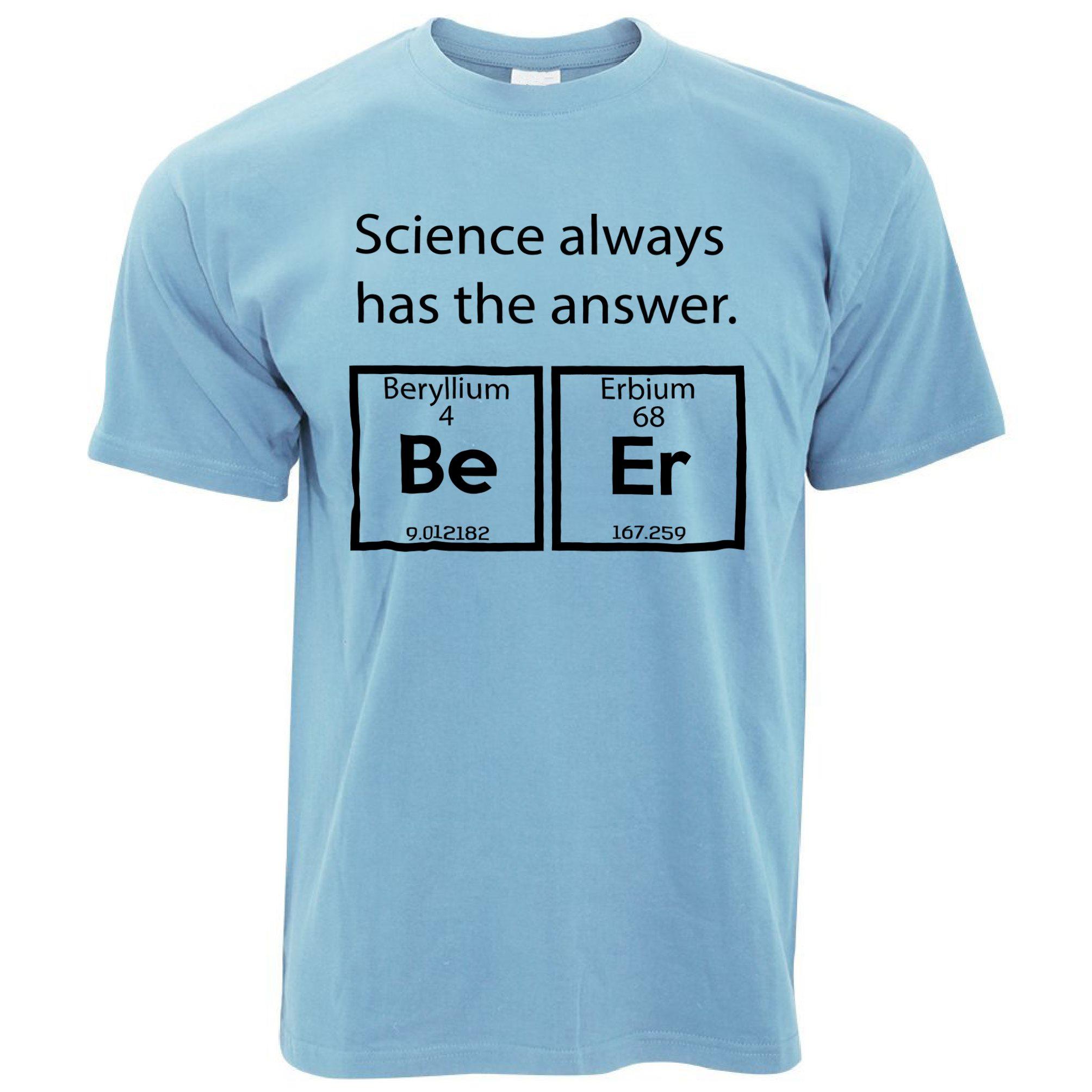 Beryllium erbium beer science answer periodic table alcohol mens t beryllium erbium beer science answer periodic table alcohol gamestrikefo Gallery